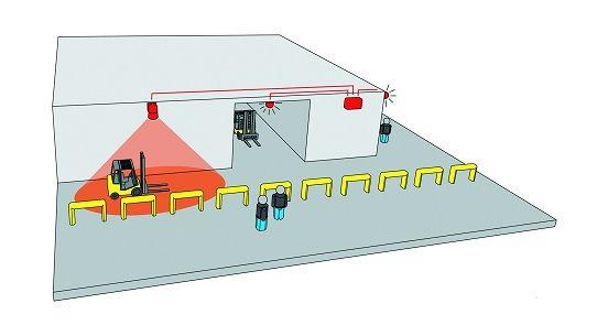 system-antykolizyjny-wózki-widłowe